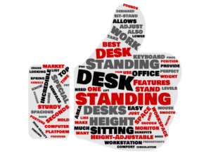 Best Standing Desk Wordcloud