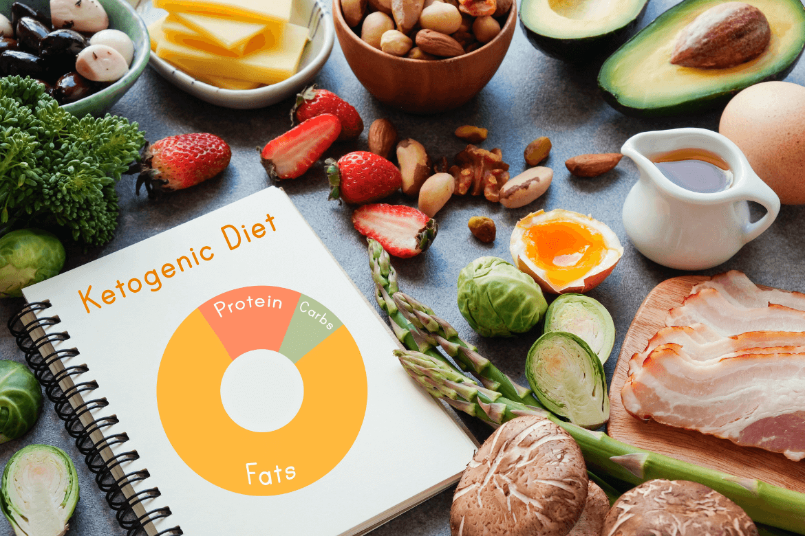 Best Ketogenic Diet Book Reviews Featured Image